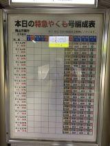 新見駅からJR最長O型きっぷの旅117経路め、伯備線特急やくも30号岡山行きに、自由席料金と同じ価格のチケットレス特急券で乗車